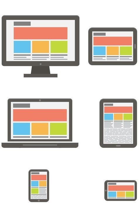 responsive web application development, best in Pakistan
